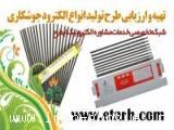 ارائه طرح توجیهی تولید الکترود جوشکاری etarh.com