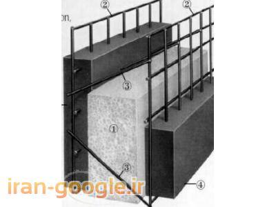 فروش  3D  پانل