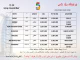 تور نمایشگاهی بزرگ 5 دبی