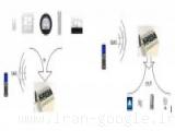 SMS Relay سیستم کنترل از راه دور و نظارت از راه دور با پیامک (اس ام اس رله)