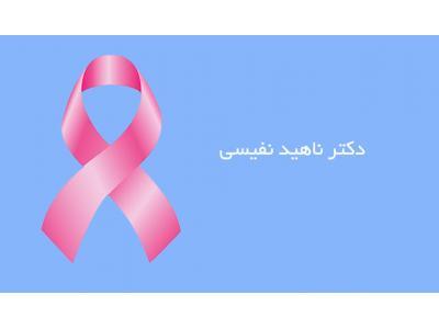بازسازی و سرطان سینه